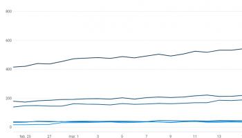 La app Control de Aforo supera las 1.000 descargas
